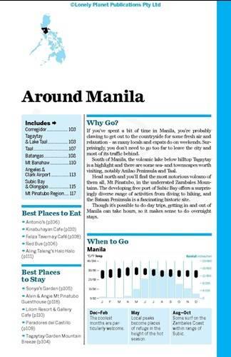 Sklep z akcesoriami na Filipinach